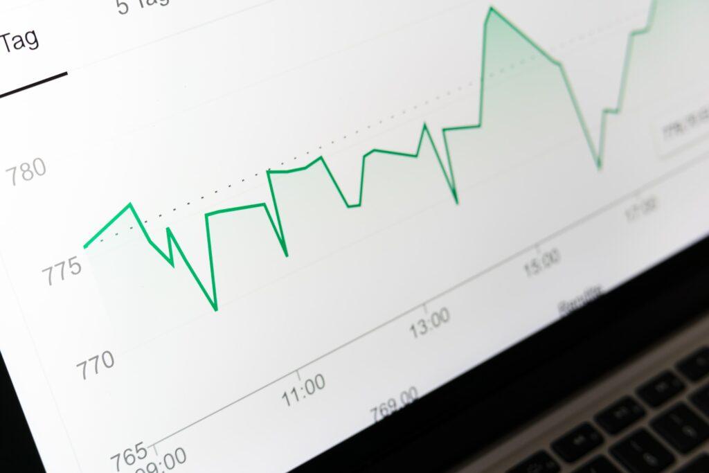 Technology share chart data analysis